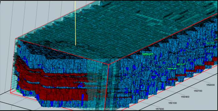 DFN showing hydraulic and natural  fractures families (colors) potentially reactivated during hydraulic fracturing