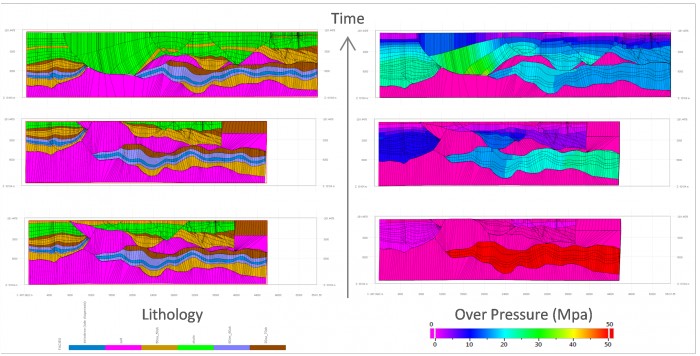 Example from Gulf of Mexico: Lithology distribution (left) and over pressure calculation (right). This example highlights pressure compartmentalization and connections linked to faults and salt bodies.
