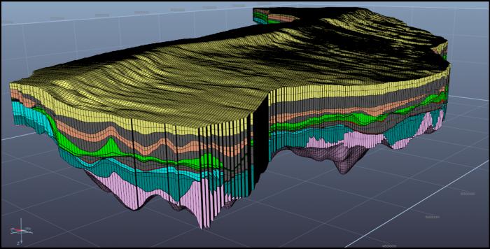 3D visualization of a block, Nova Scotia Margin