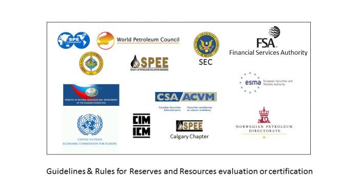 Guidelines & Rules for Reserves and Resources evaluation or certification