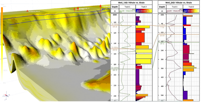 Nova Scotia Margin: Sand distribution and calibration to well data.
