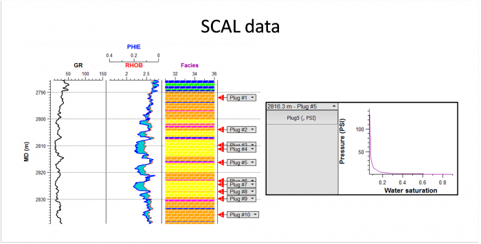 Multi-graph document view with SCAL data position and possibility to open the graph display.